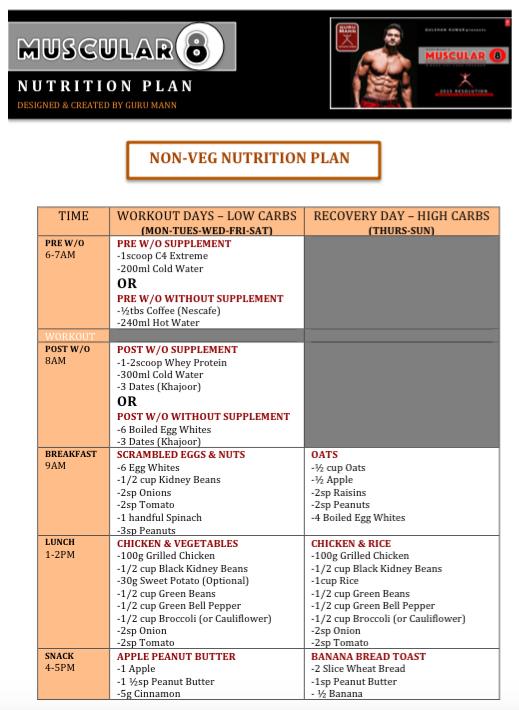 Workout Calendar By Guru Mann : Guru mann muscular